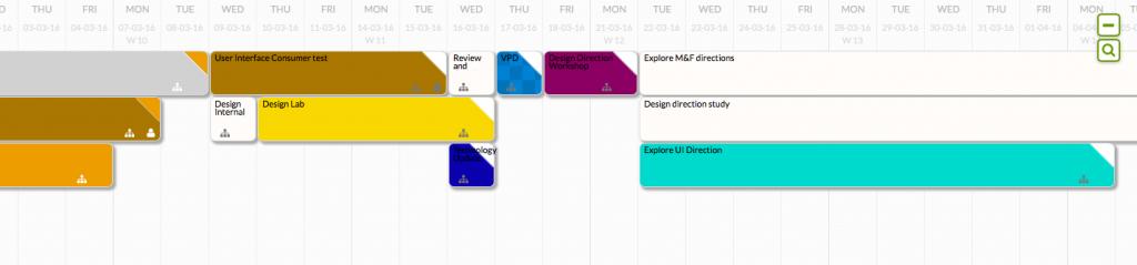 Puedes colorear tu actividades para personaliza tu Gantt