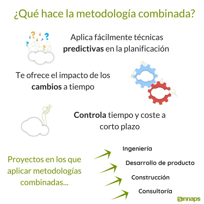 metodologia combinada