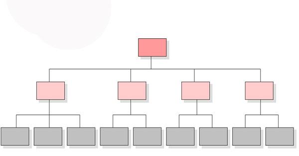 Organigrama Vertical De Una Empresa Sinnaps Project Manager