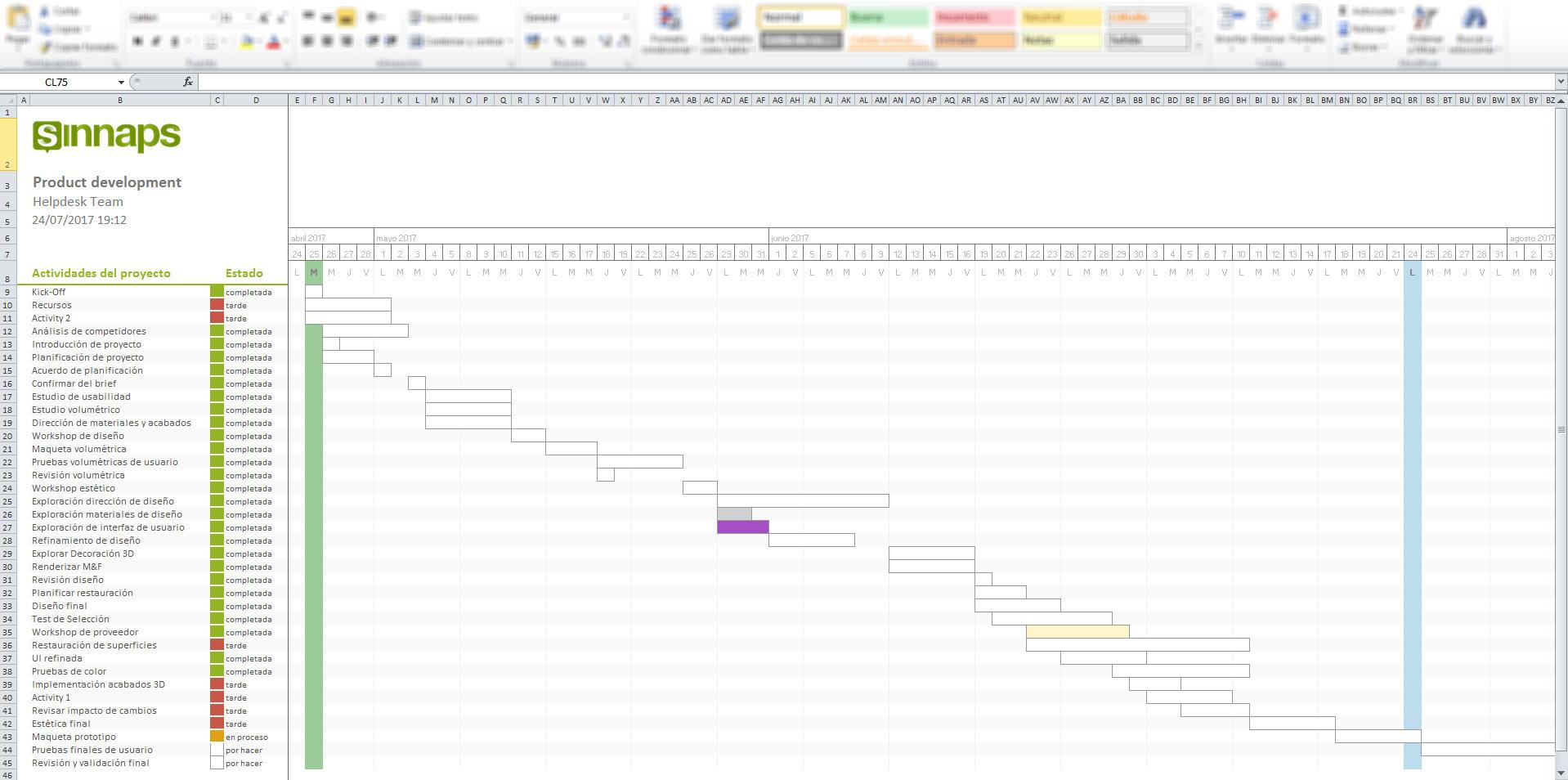 Excelente Excel Plantilla De Planificación De Recursos Bosquejo ...