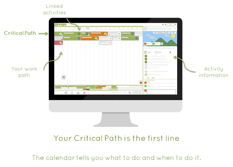 What Is Projects Critical Path Sinnaps Cloud Project Management