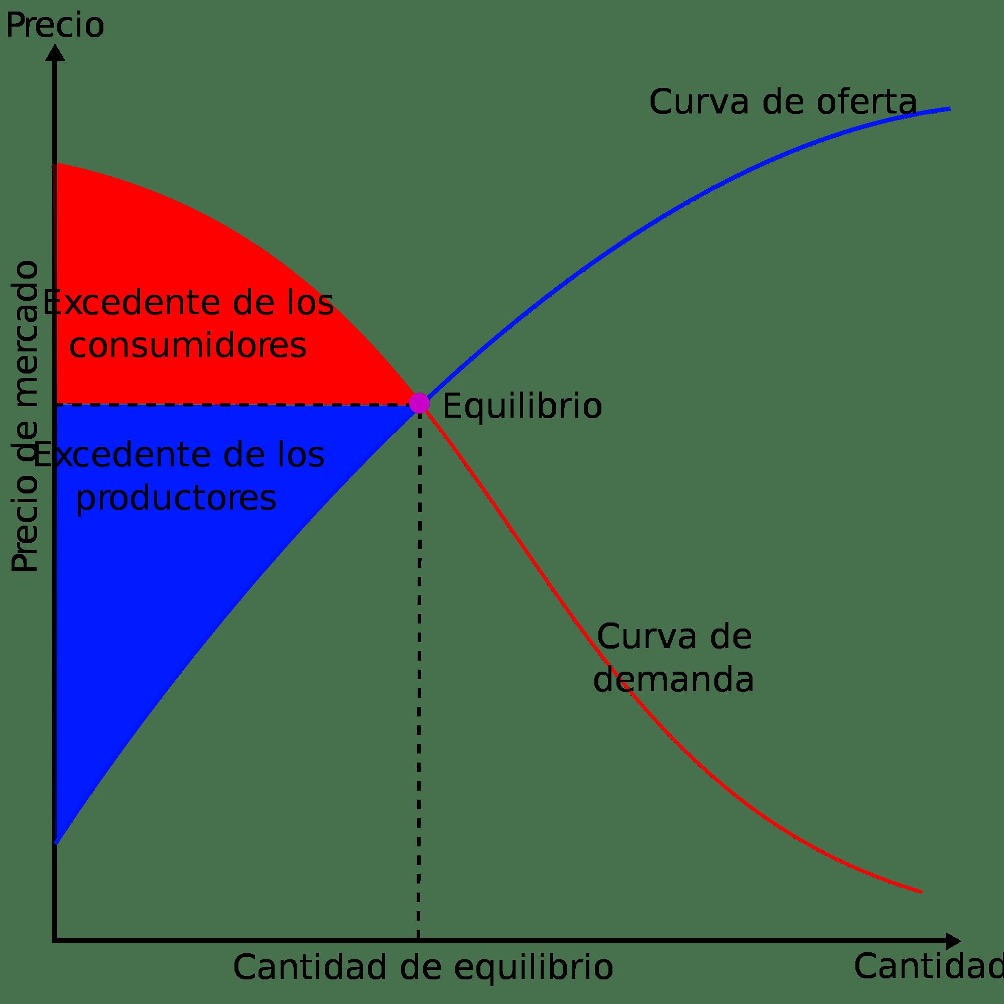 Encantador Habilidades Y Capacidades De Reanudar Cajero De Banco ...