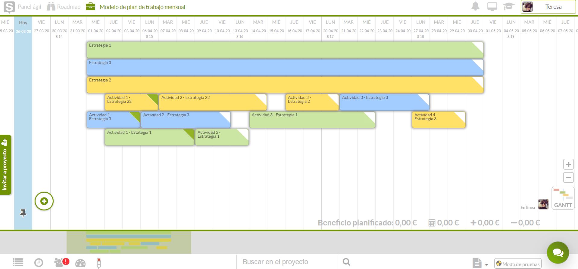 modelo de plan de trabajo mensual