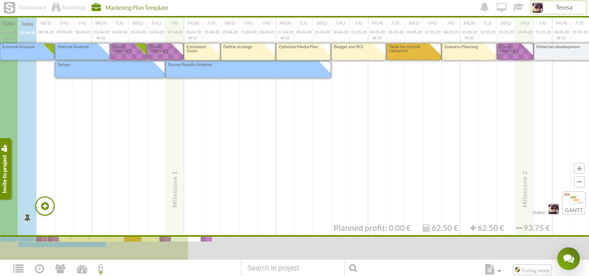 Timeline Schedule Template Excel from www.sinnaps.com